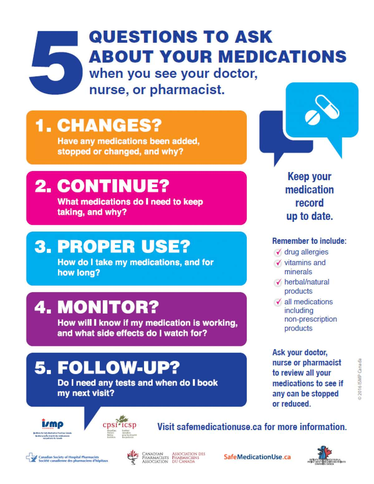 Medication Safety Five Questions Poster